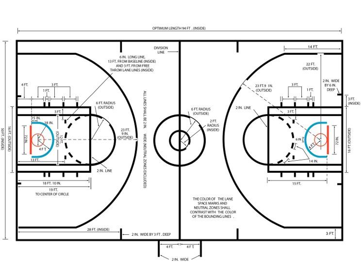 Ahf Hardwood Floor Vancouver Bc Basketball Court Painting